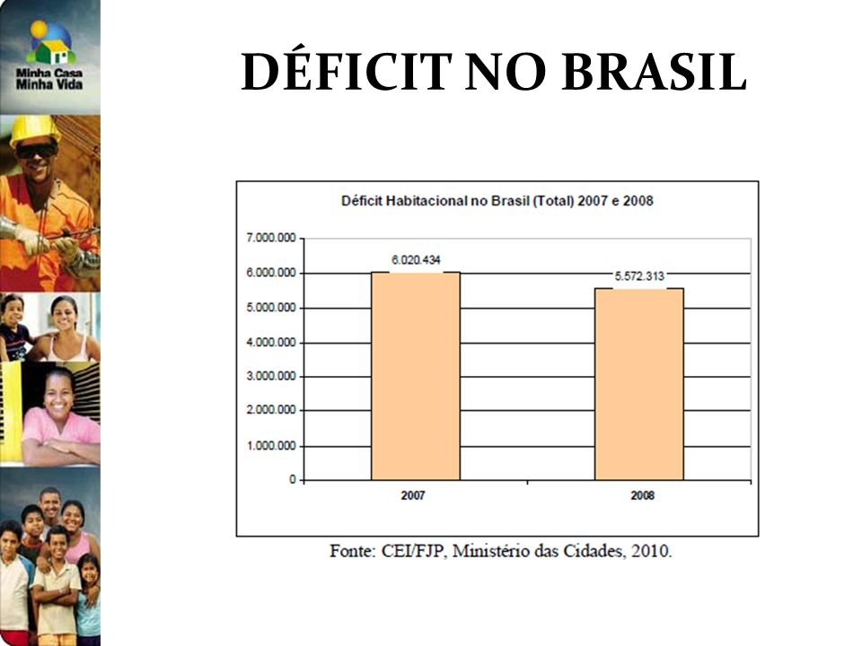 DÉFICIT NO BRASIL