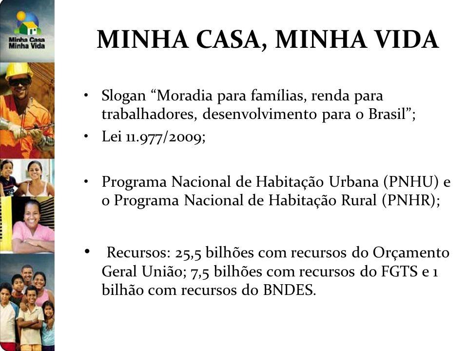 MINHA CASA, MINHA VIDA Slogan Moradia para famílias, renda para trabalhadores, desenvolvimento para o Brasil ;