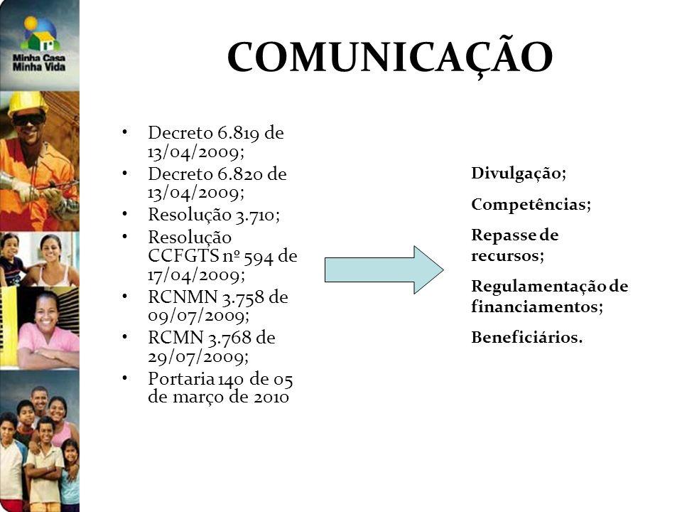 COMUNICAÇÃO Decreto 6.819 de 13/04/2009; Decreto 6.820 de 13/04/2009;