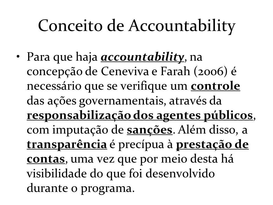 Conceito de Accountability