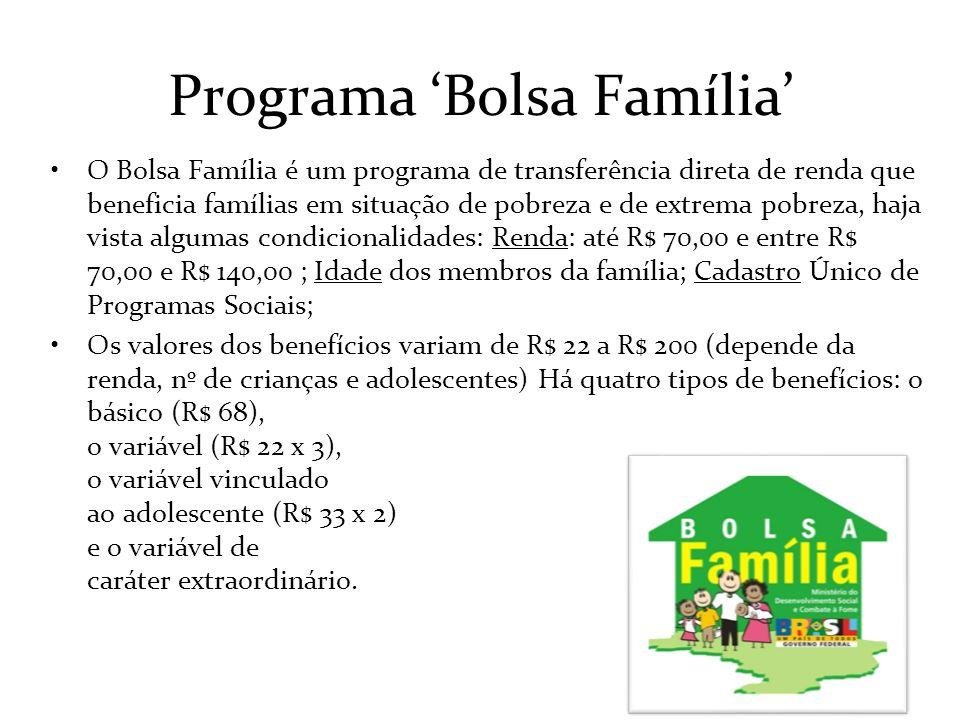 Programa 'Bolsa Família'