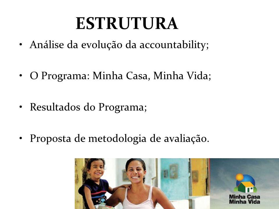 ESTRUTURA Análise da evolução da accountability;