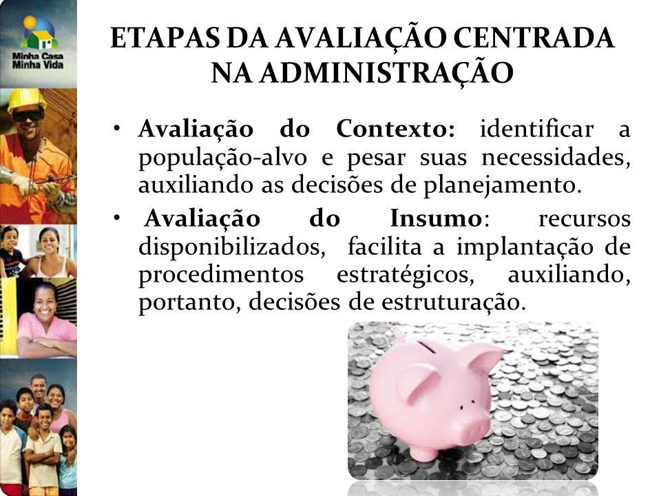 ETAPAS DA AVALIAÇÃO CENTRADA NA ADMINISTRAÇÃO