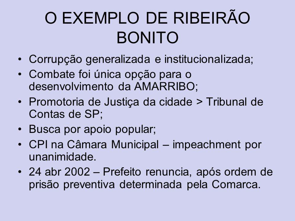 O EXEMPLO DE RIBEIRÃO BONITO