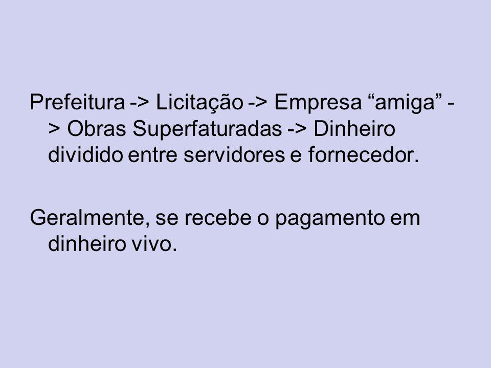 Prefeitura -> Licitação -> Empresa amiga -> Obras Superfaturadas -> Dinheiro dividido entre servidores e fornecedor.
