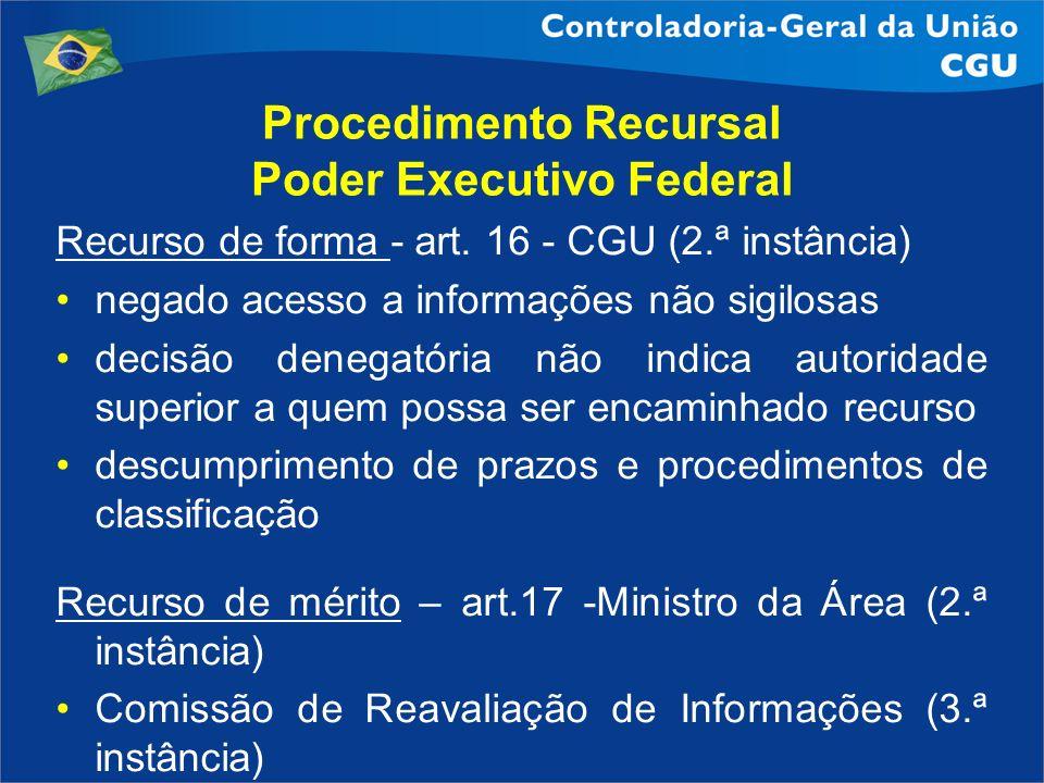 Procedimento Recursal Poder Executivo Federal