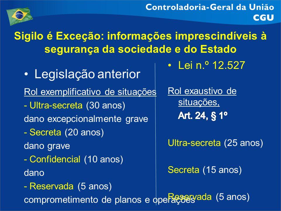 Sigilo é Exceção: informações imprescindíveis à segurança da sociedade e do Estado
