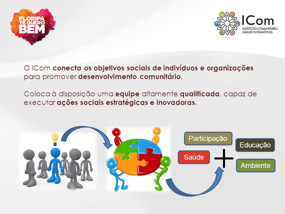 O ICom conecta os objetivos sociais de indivíduos e organizações para promover desenvolvimento comunitário.
