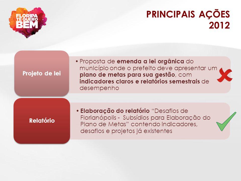 PRINCIPAIS AÇÕES 2012
