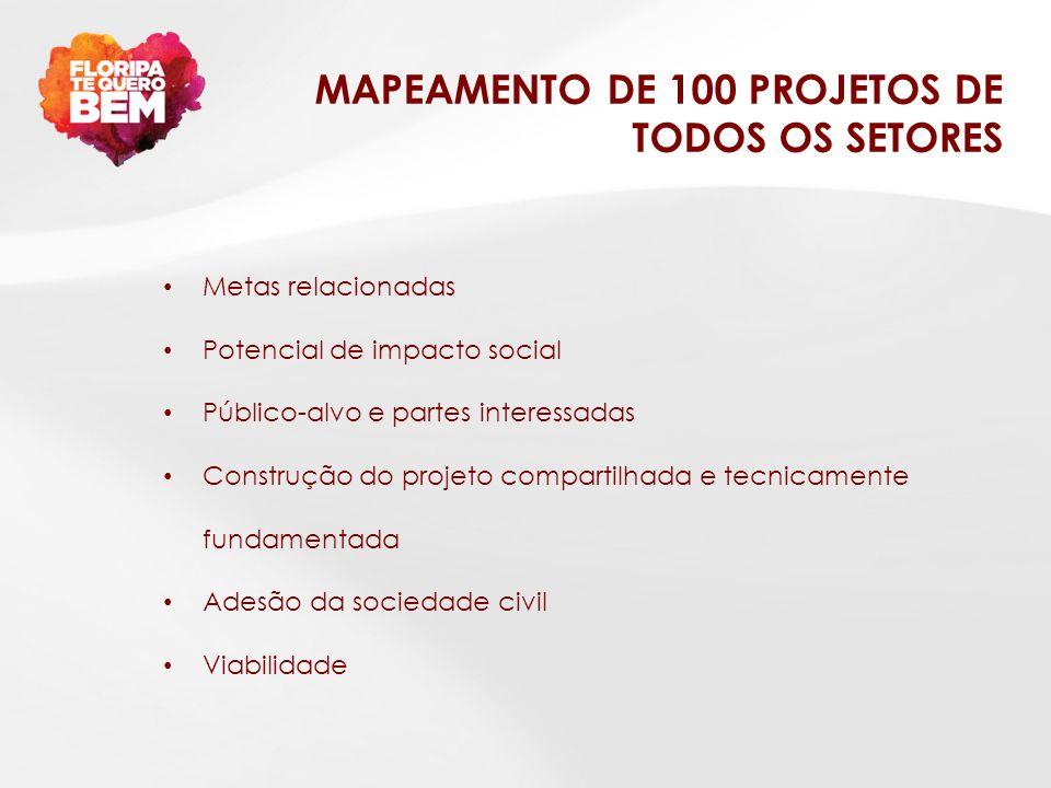 MAPEAMENTO DE 100 PROJETOS DE TODOS OS SETORES