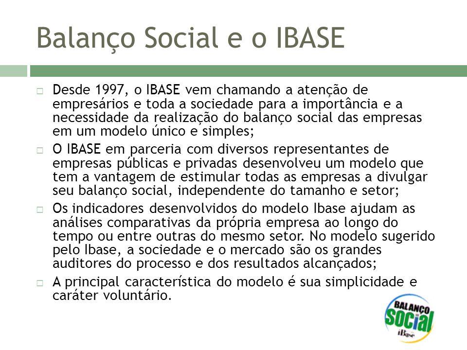 Balanço Social e o IBASE