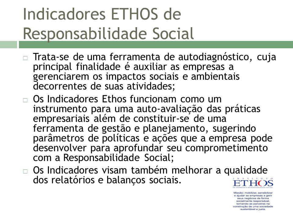 Indicadores ETHOS de Responsabilidade Social