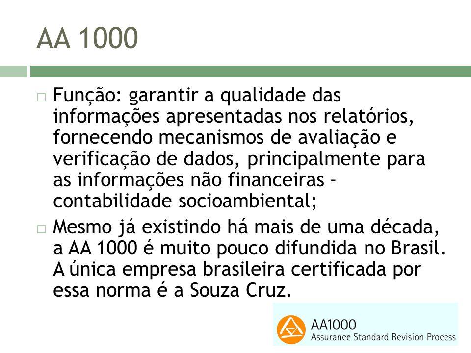 AA 1000