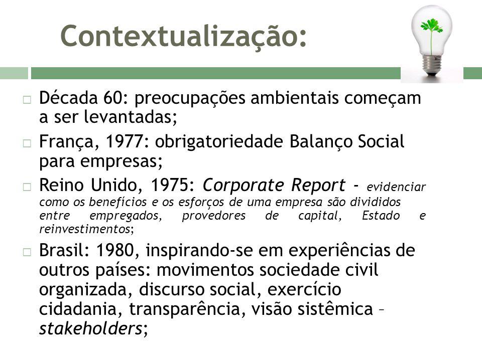 Contextualização: Década 60: preocupações ambientais começam a ser levantadas; França, 1977: obrigatoriedade Balanço Social para empresas;