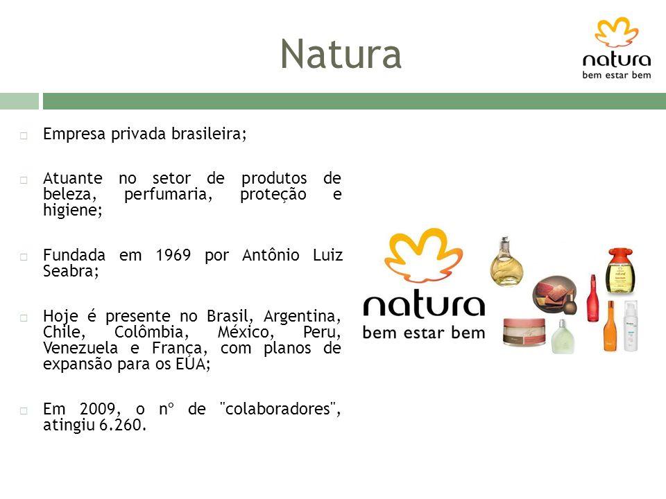 Natura Empresa privada brasileira;