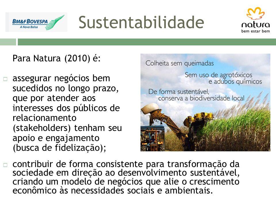 Sustentabilidade Para Natura (2010) é: