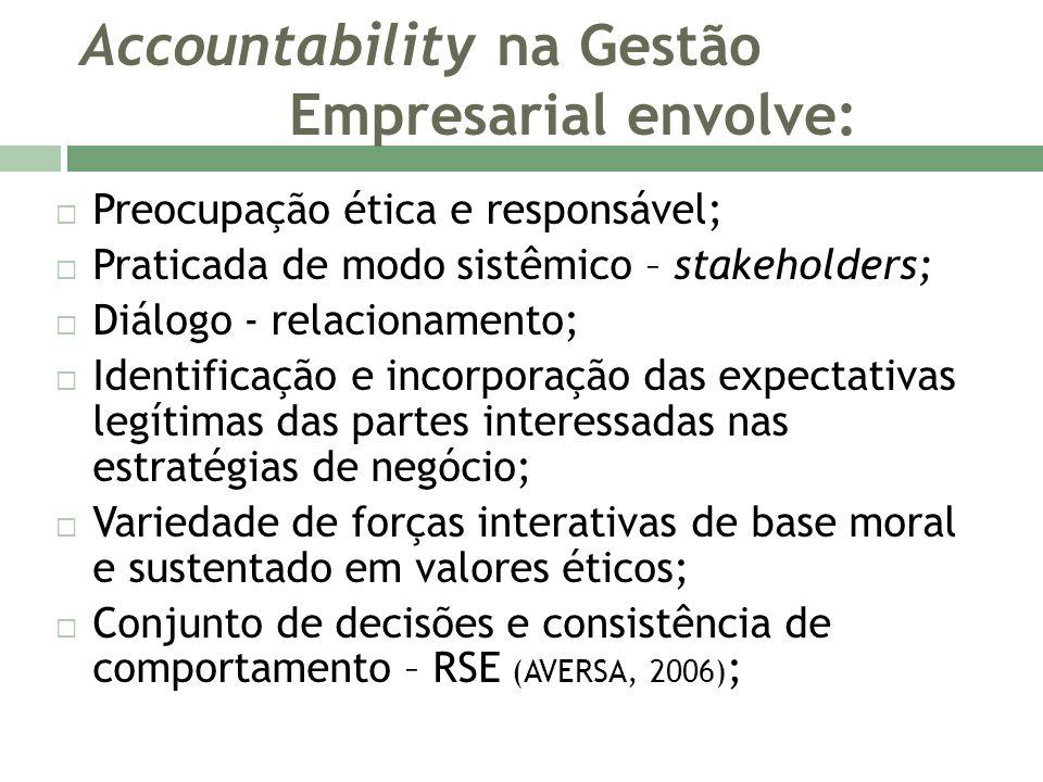 Accountability na Gestão Empresarial envolve:
