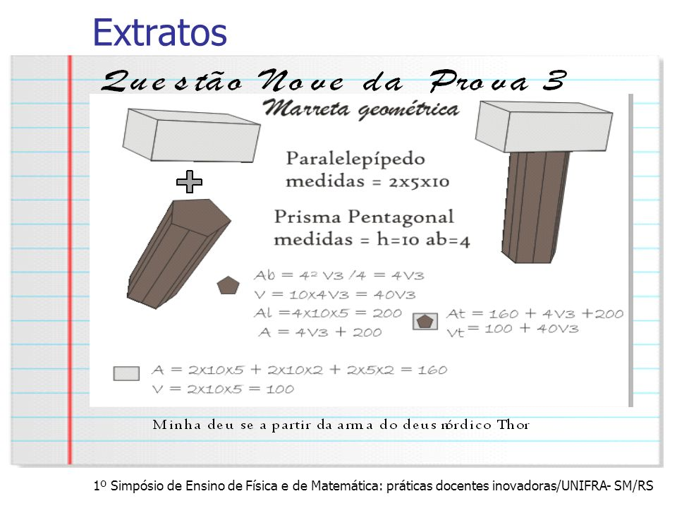 Extratos1º Simpósio de Ensino de Física e de Matemática: práticas docentes inovadoras/UNIFRA- SM/RS.
