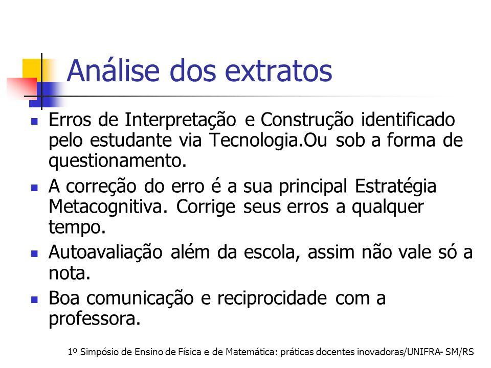 Análise dos extratos Erros de Interpretação e Construção identificado pelo estudante via Tecnologia.Ou sob a forma de questionamento.