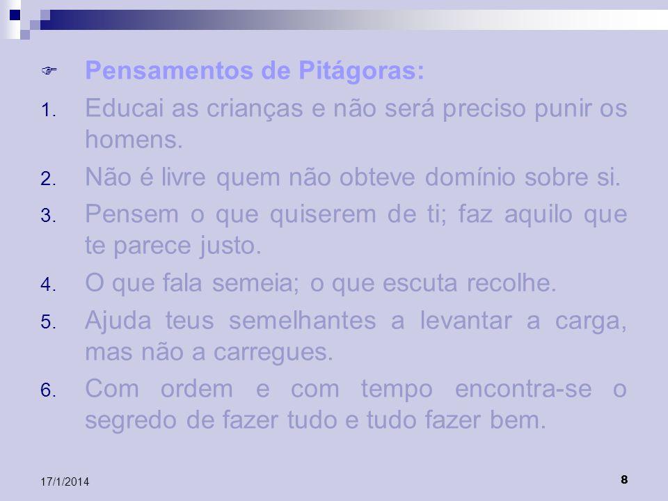 Pensamentos de Pitágoras: