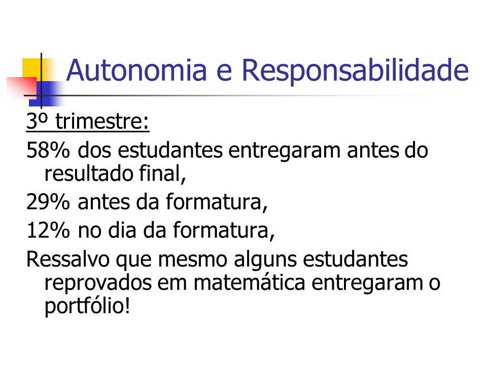Autonomia e Responsabilidade