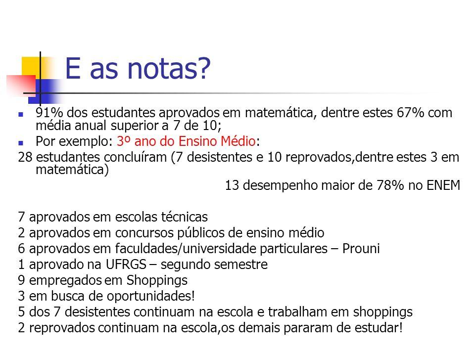 E as notas 91% dos estudantes aprovados em matemática, dentre estes 67% com média anual superior a 7 de 10;