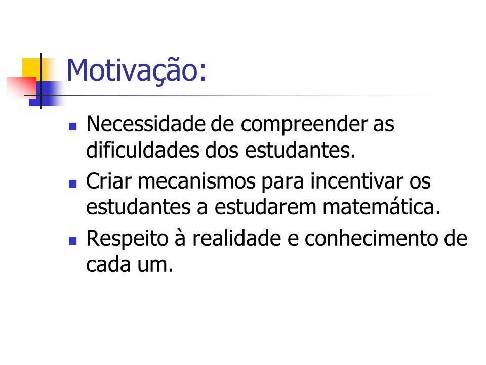 Motivação: Necessidade de compreender as dificuldades dos estudantes.
