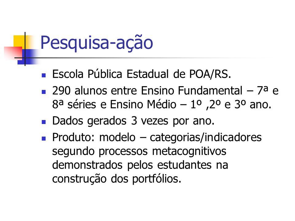 Pesquisa-ação Escola Pública Estadual de POA/RS.
