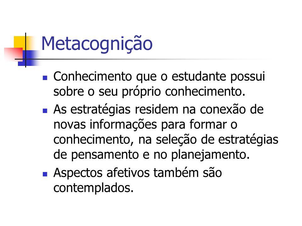 Metacognição Conhecimento que o estudante possui sobre o seu próprio conhecimento.