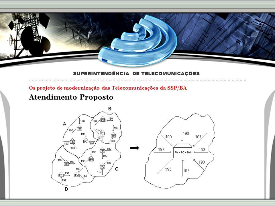 Os projeto de modernização das Telecomunicações da SSP/BA