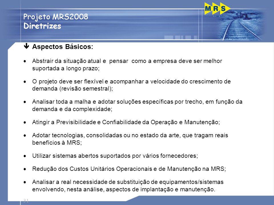 Projeto MRS2008 Diretrizes Aspectos Básicos: Passagens de Nível