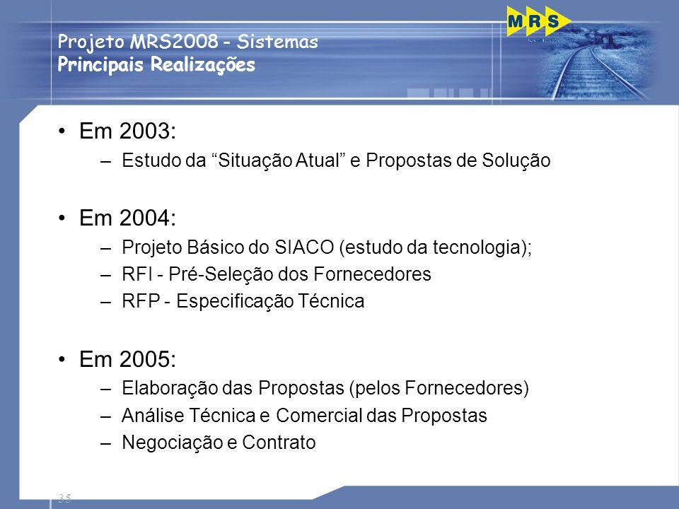 Em 2003: Em 2004: Em 2005: Projeto MRS2008 - Sistemas