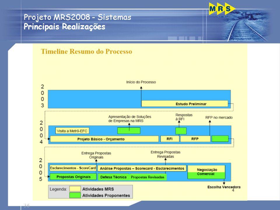 Projeto MRS2008 - Sistemas Principais Realizações