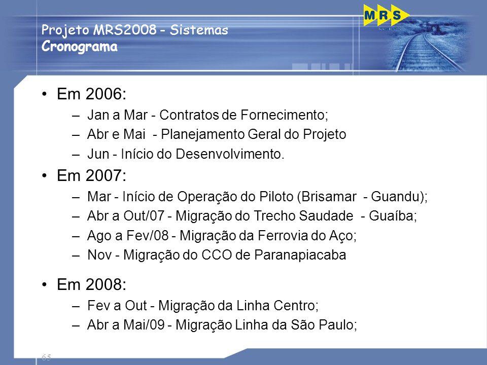 Em 2006: Em 2007: Em 2008: Projeto MRS2008 - Sistemas Cronograma