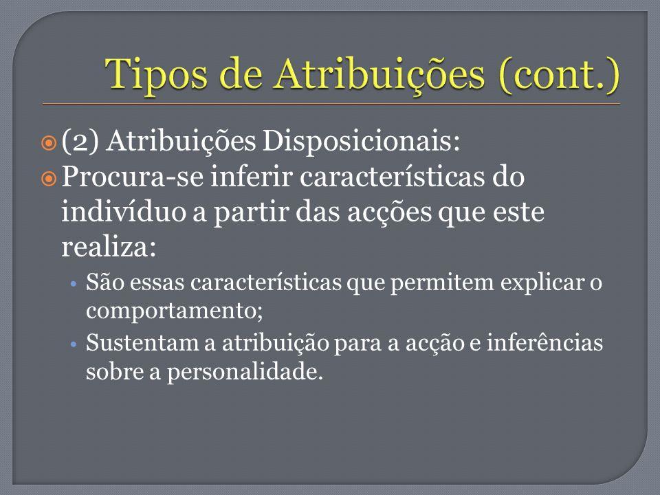 Tipos de Atribuições (cont.)