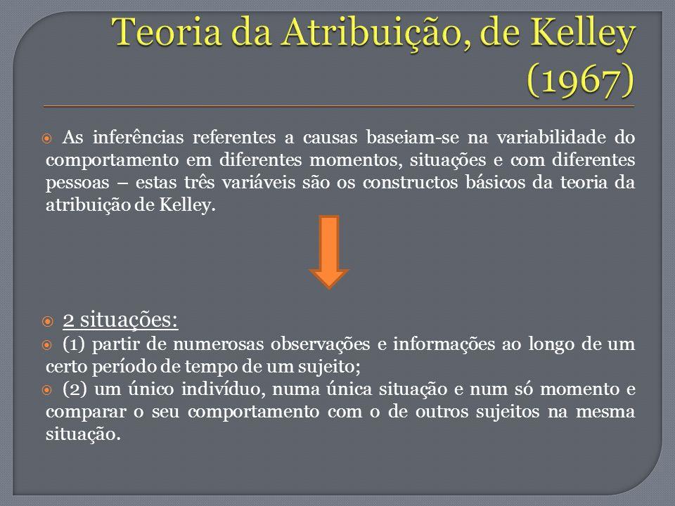 Teoria da Atribuição, de Kelley (1967)