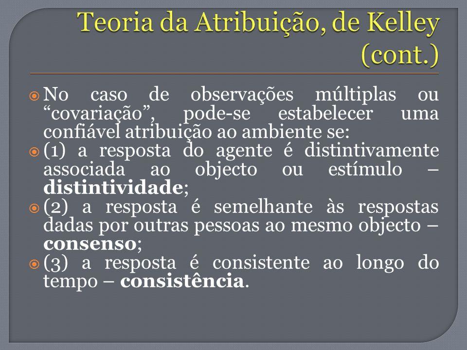 Teoria da Atribuição, de Kelley (cont.)