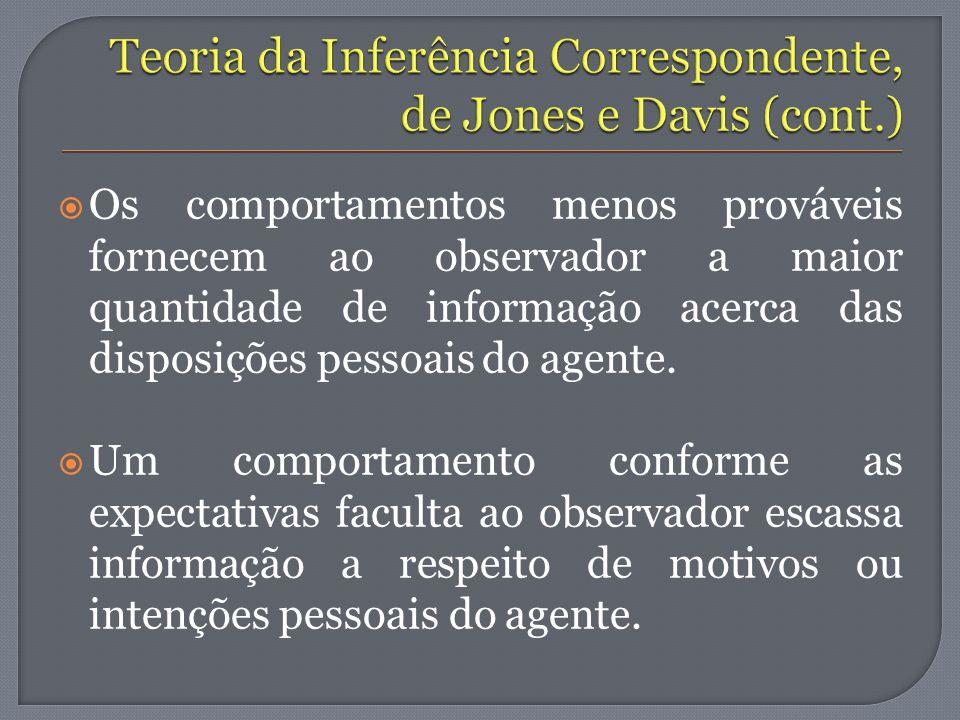 Teoria da Inferência Correspondente, de Jones e Davis (cont.)