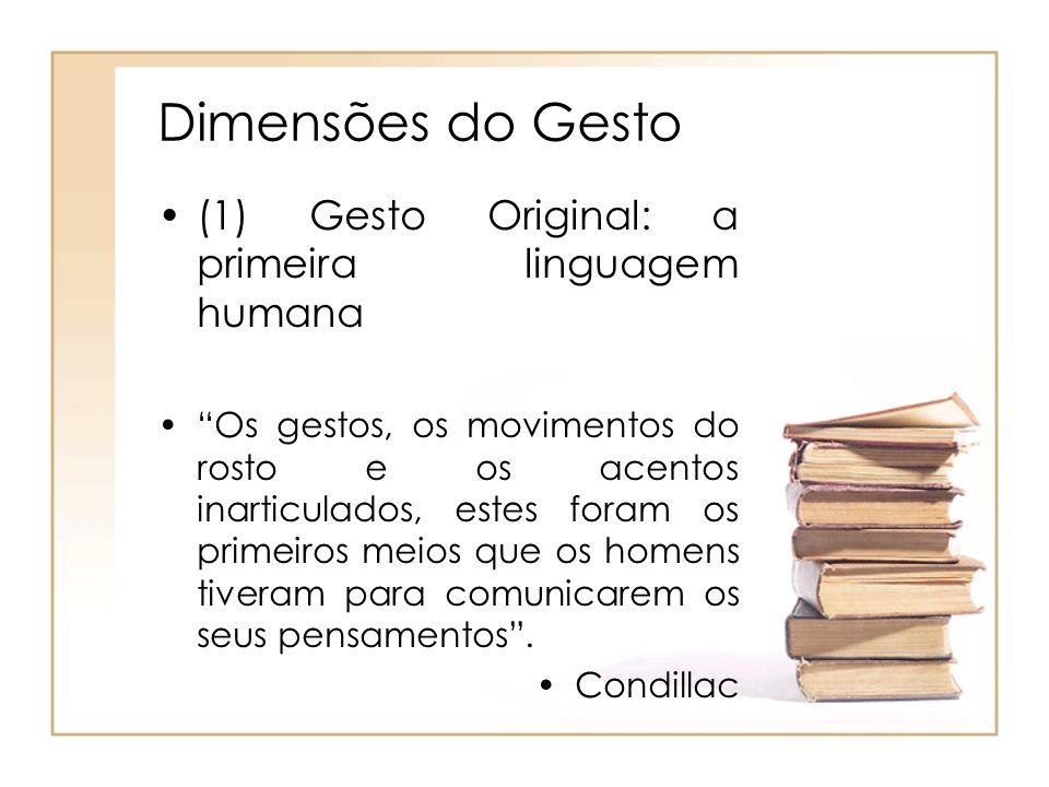 Dimensões do Gesto (1) Gesto Original: a primeira linguagem humana