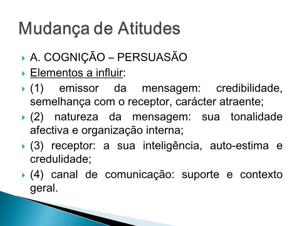 Mudança de Atitudes A. COGNIÇÃO – PERSUASÃO Elementos a influir: