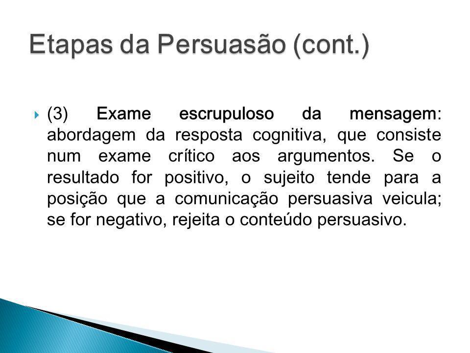 Etapas da Persuasão (cont.)