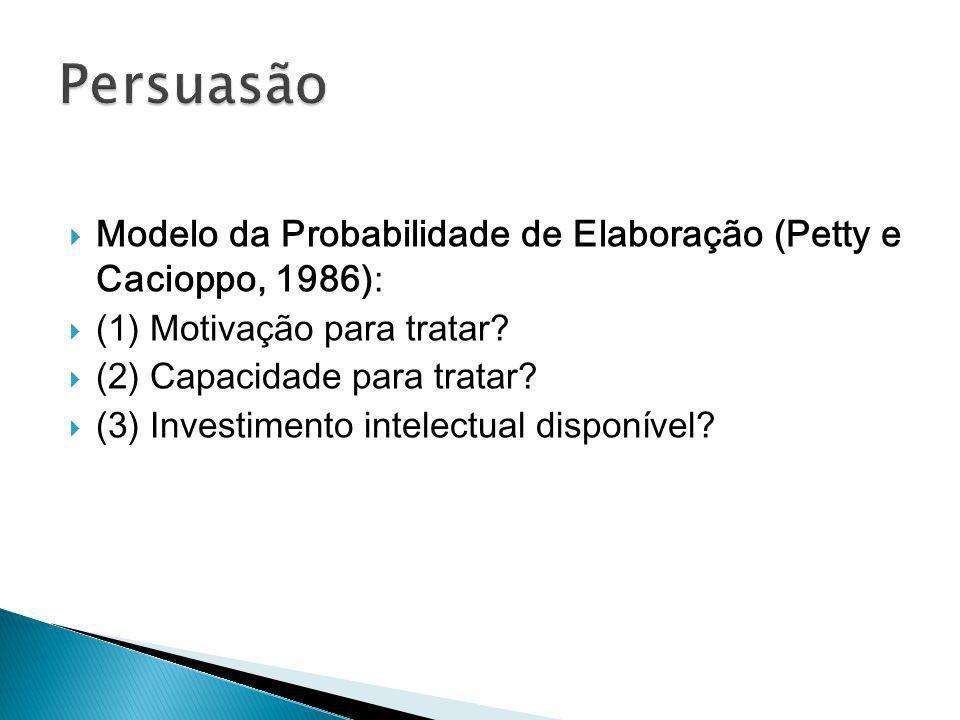 Persuasão Modelo da Probabilidade de Elaboração (Petty e Cacioppo, 1986): (1) Motivação para tratar