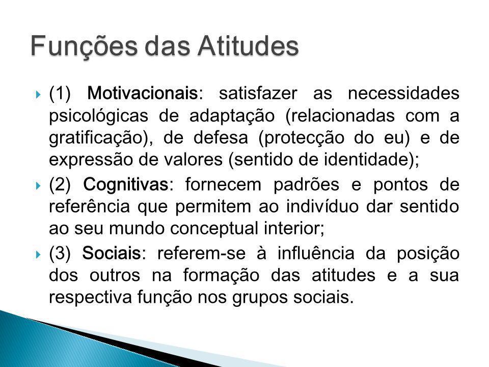 Funções das Atitudes