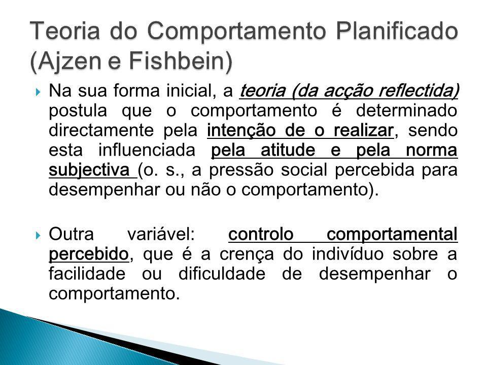 Teoria do Comportamento Planificado (Ajzen e Fishbein)
