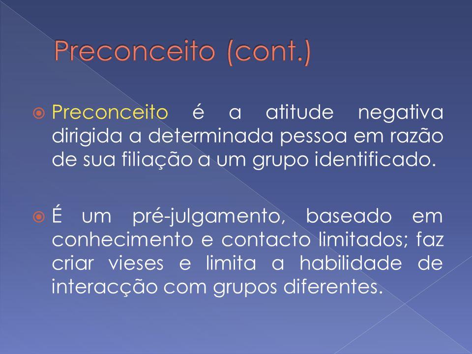 Preconceito (cont.) Preconceito é a atitude negativa dirigida a determinada pessoa em razão de sua filiação a um grupo identificado.