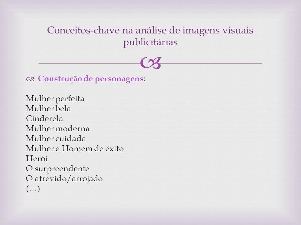 Conceitos-chave na análise de imagens visuais publicitárias