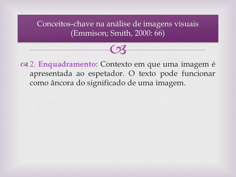 Conceitos-chave na análise de imagens visuais (Emmison; Smith, 2000: 66)