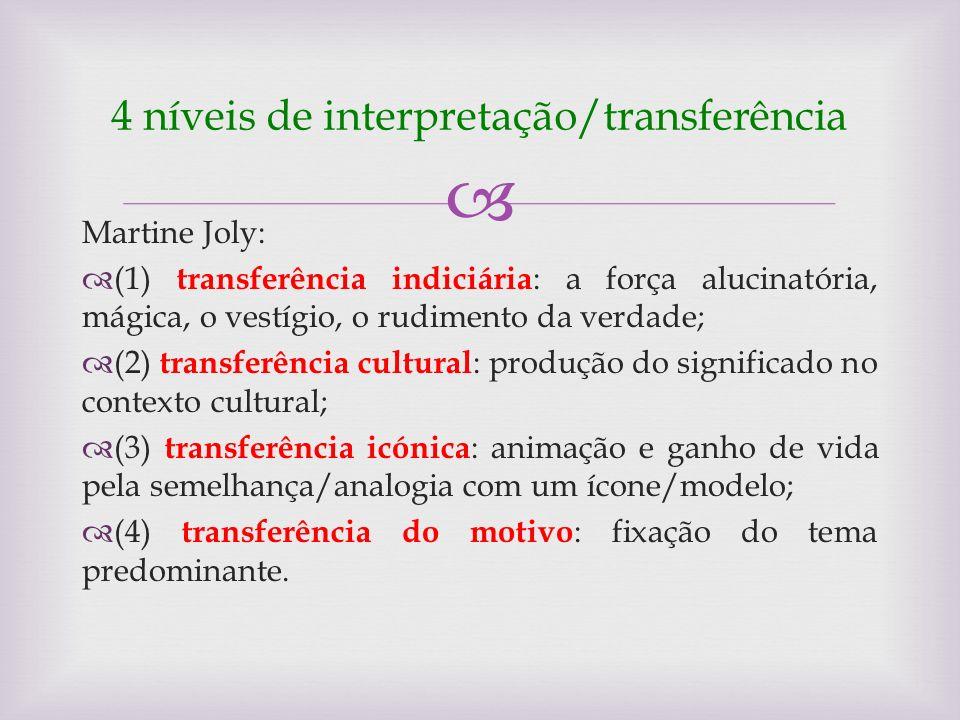 4 níveis de interpretação/transferência