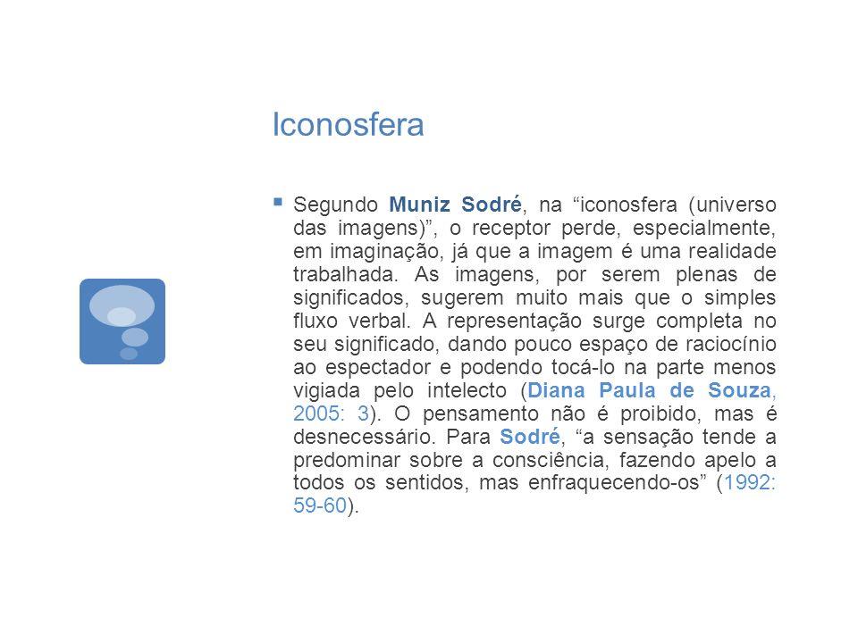Iconosfera