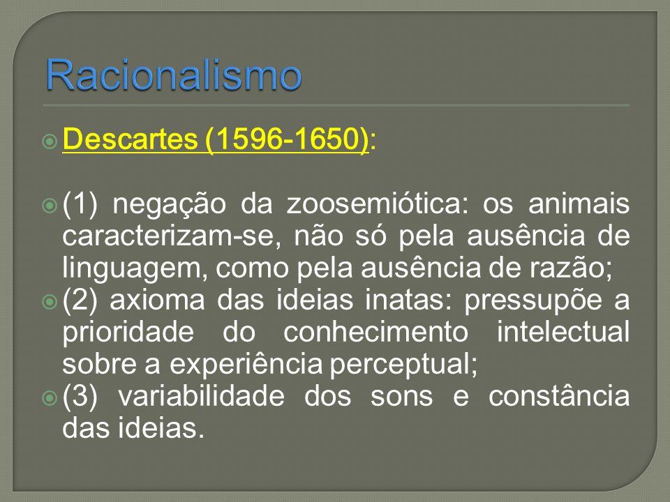 Racionalismo Descartes (1596-1650):